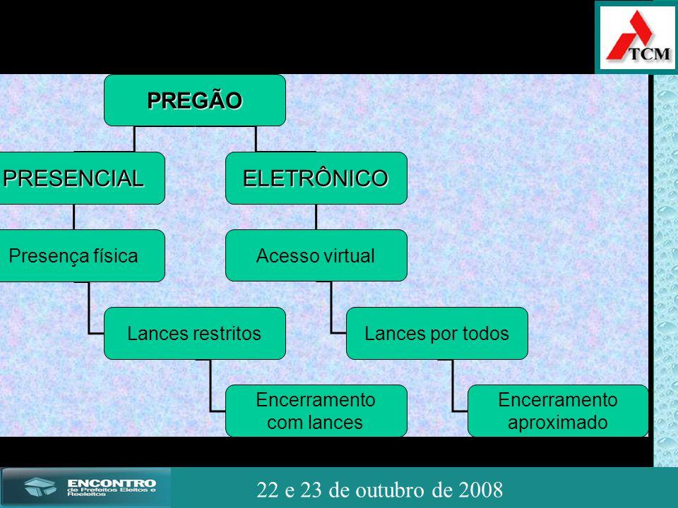 JSSdato22 de outubro de 2008 22 e 23 de outubro de 2008 PREGÃO PRESENCIALELETRÔNICO Presença física Acesso virtual Lances restritos Encerramento com l