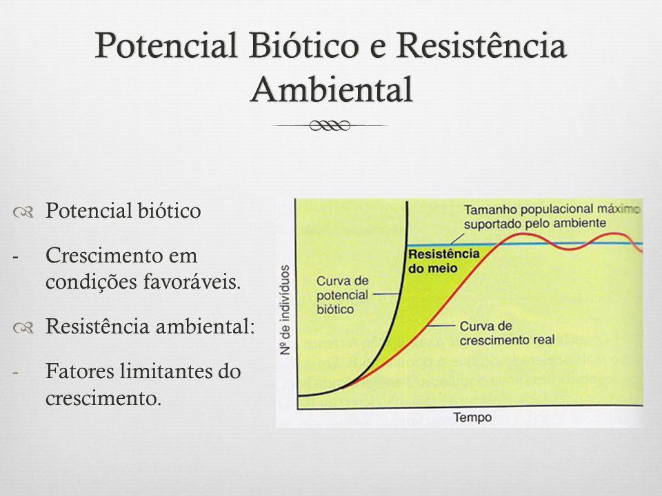 Potencial Biótico e Resistência Ambiental  Potencial biótico - Crescimento em condições favoráveis.  Resistência ambiental: -Fatores limitantes do c