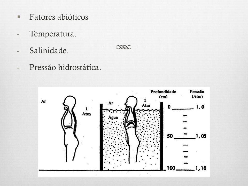  Fatores abióticos -Temperatura. -Salinidade. -Pressão hidrostática.
