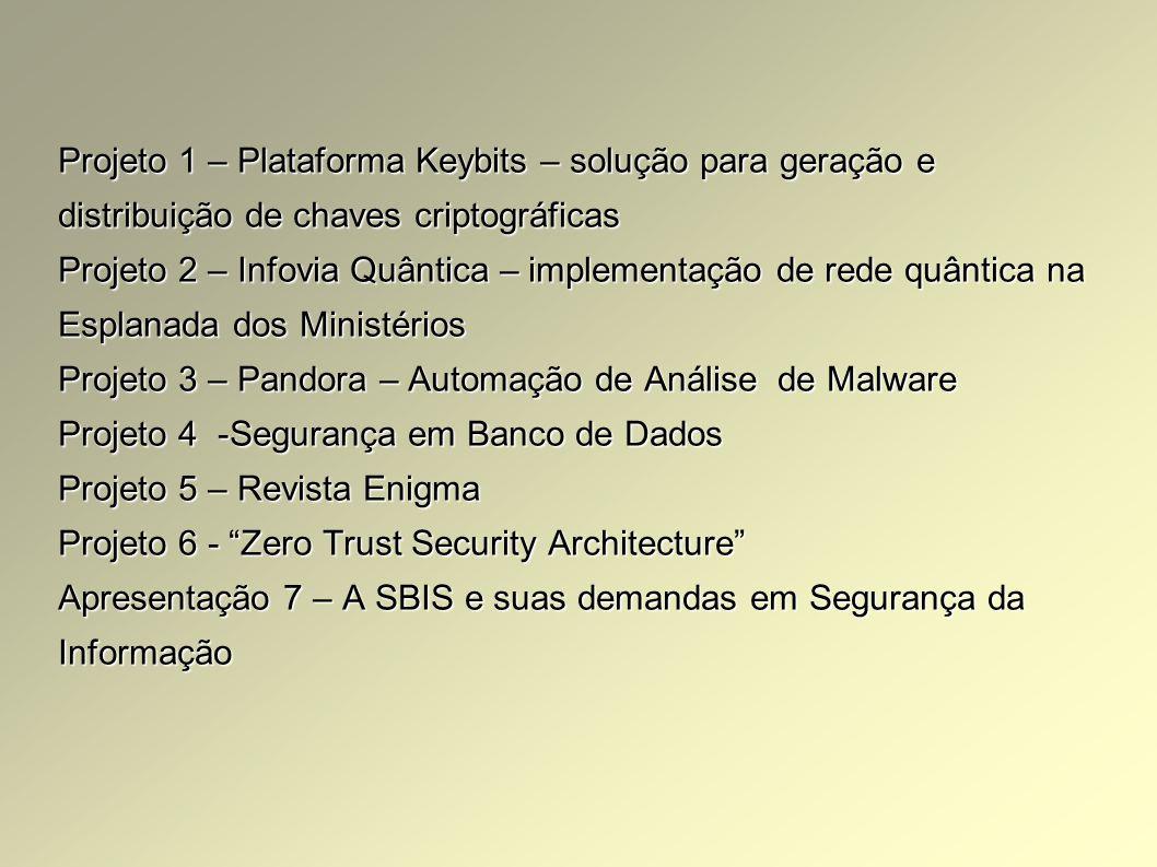 Projeto 1 – Plataforma Keybits – solução para geração e distribuição de chaves criptográficas Projeto 2 – Infovia Quântica – implementação de rede quântica na Esplanada dos Ministérios Projeto 3 – Pandora – Automação de Análise de Malware Projeto 4 -Segurança em Banco de Dados Projeto 5 – Revista Enigma Projeto 6 - Zero Trust Security Architecture Apresentação 7 – A SBIS e suas demandas em Segurança da Informação