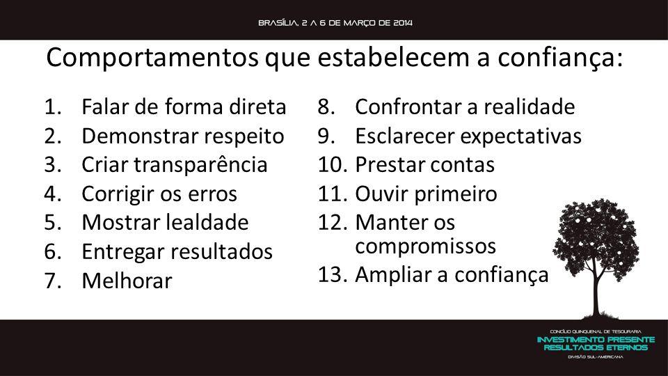 Comportamentos que estabelecem a confiança: 1.Falar de forma direta 2.Demonstrar respeito 3.Criar transparência 4.Corrigir os erros 5.Mostrar lealdade