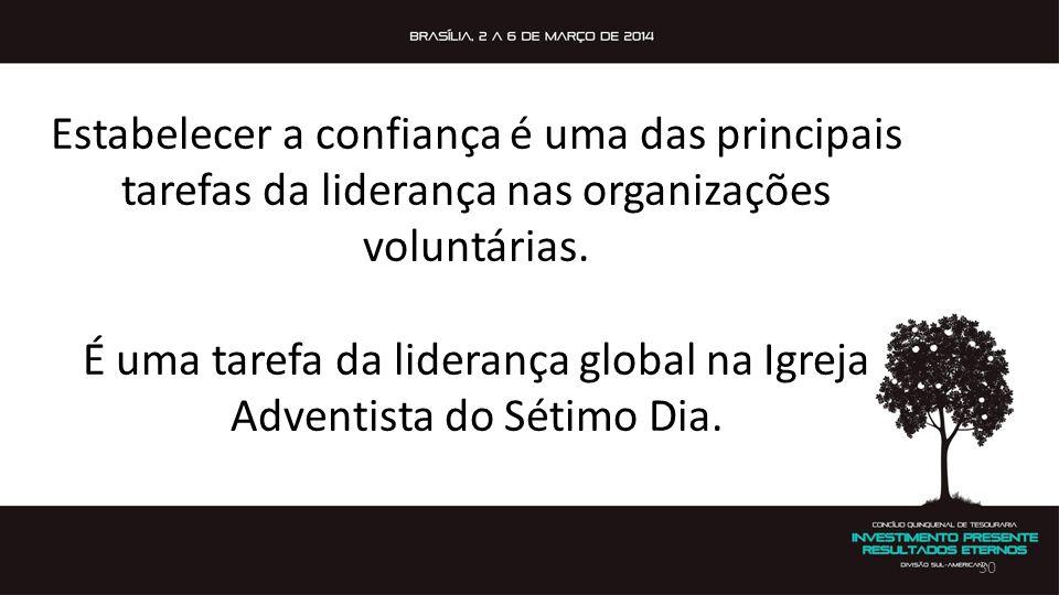 Estabelecer a confiança é uma das principais tarefas da liderança nas organizações voluntárias. É uma tarefa da liderança global na Igreja Adventista