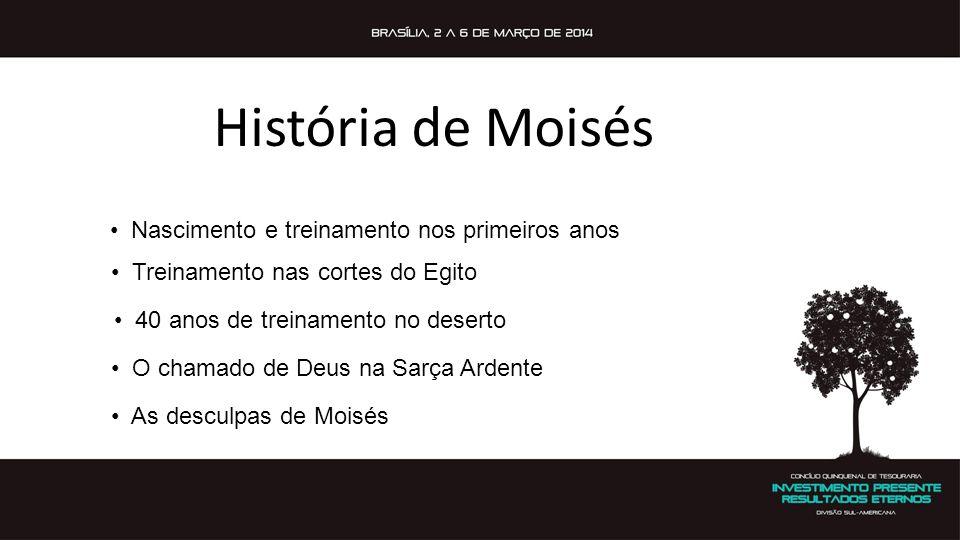 História de Moisés • Nascimento e treinamento nos primeiros anos • Treinamento nas cortes do Egito • 40 anos de treinamento no deserto • O chamado de