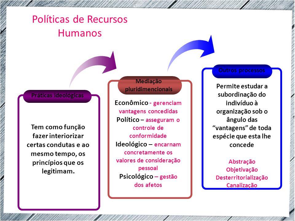 """y As práticas de poder na gestão de Recursos Humanos """"O amor à escravidão não se pode estabelecer senão como resultado de uma revolução profunda e pes"""
