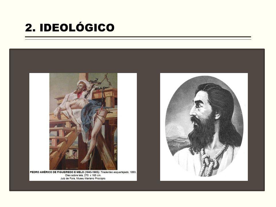 2.IDEOLÓGICO -Baseia-se nas ideias do poder dominante.