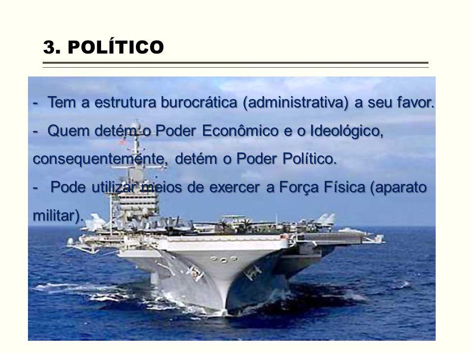 3.POLÍTICO -Tem a estrutura burocrática (administrativa) a seu favor.