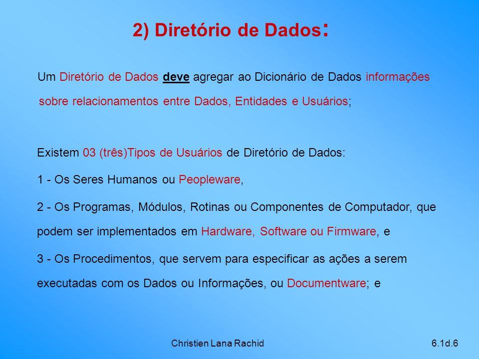 Christien Lana Rachid6.1d.6 Um Diretório de Dados deve agregar ao Dicionário de Dados informações sobre relacionamentos entre Dados, Entidades e Usuár
