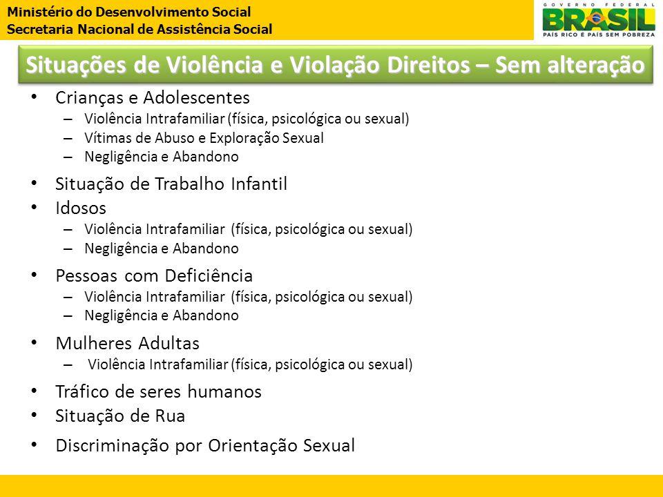 Ministério do Desenvolvimento Social Secretaria Nacional de Assistência Social • Crianças e Adolescentes – Violência Intrafamiliar (física, psicológic