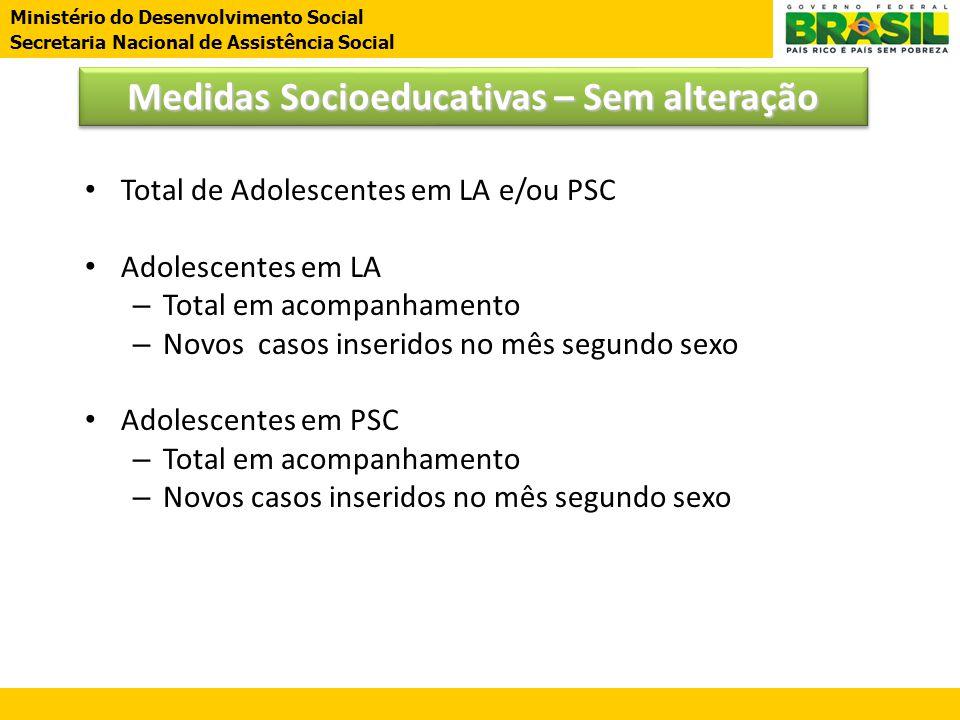Ministério do Desenvolvimento Social Secretaria Nacional de Assistência Social • Total de Adolescentes em LA e/ou PSC • Adolescentes em LA – Total em