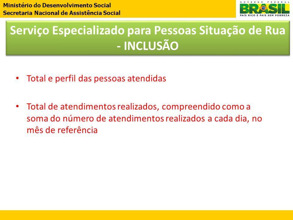 Ministério do Desenvolvimento Social Secretaria Nacional de Assistência Social Serviço Especializado para Pessoas Situação de Rua - INCLUSÃO • Total e