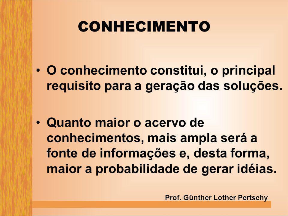 CONHECIMENTO •O conhecimento constitui, o principal requisito para a geração das soluções. •Quanto maior o acervo de conhecimentos, mais ampla será a