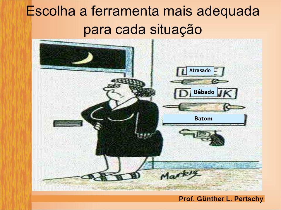 Escolha a ferramenta mais adequada para cada situação Atrasado Bêbado Batom Prof. Günther L. Pertschy