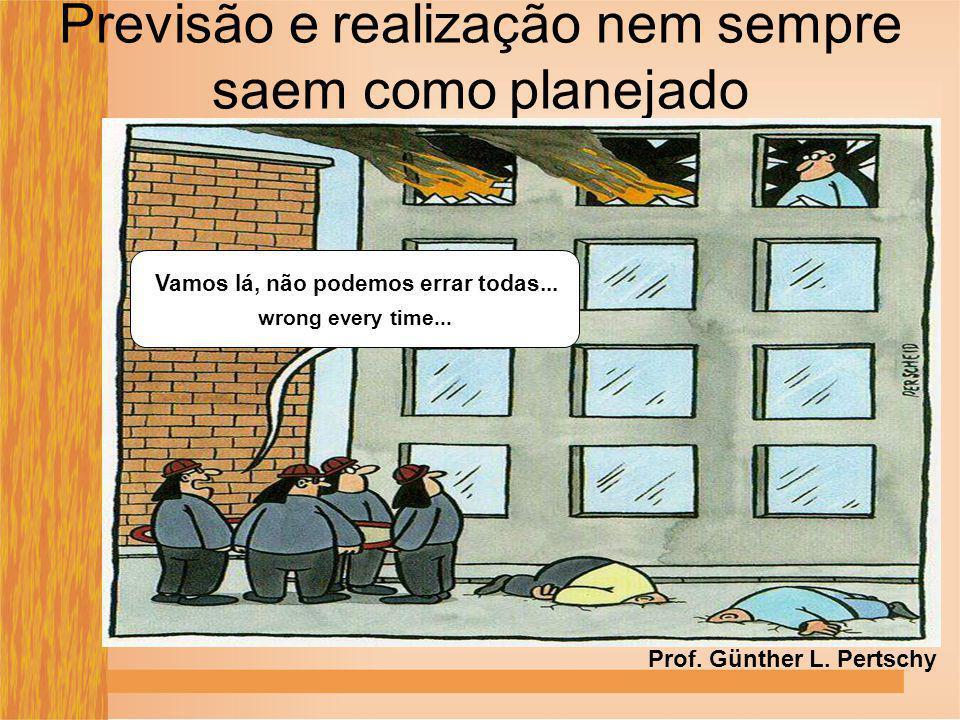Previsão e realização nem sempre saem como planejado Come on! It can't go wrong every time... Vamos lá, não podemos errar todas... Prof. Günther L. Pe