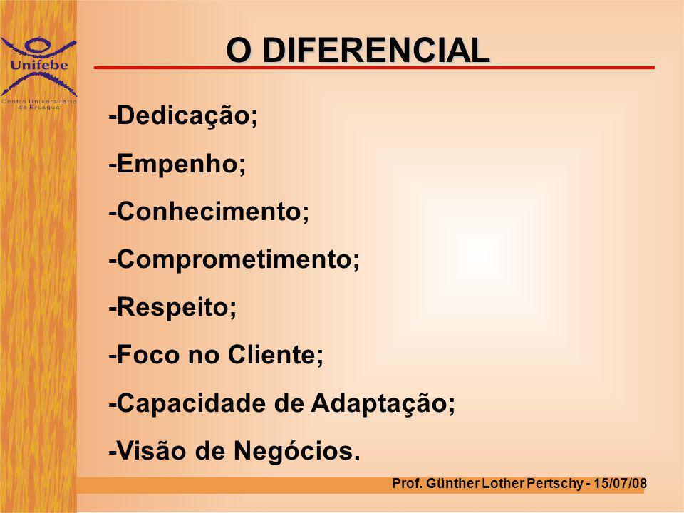 O DIFERENCIAL -Dedicação; -Empenho; -Conhecimento; -Comprometimento; -Respeito; -Foco no Cliente; -Capacidade de Adaptação; -Visão de Negócios. Prof.