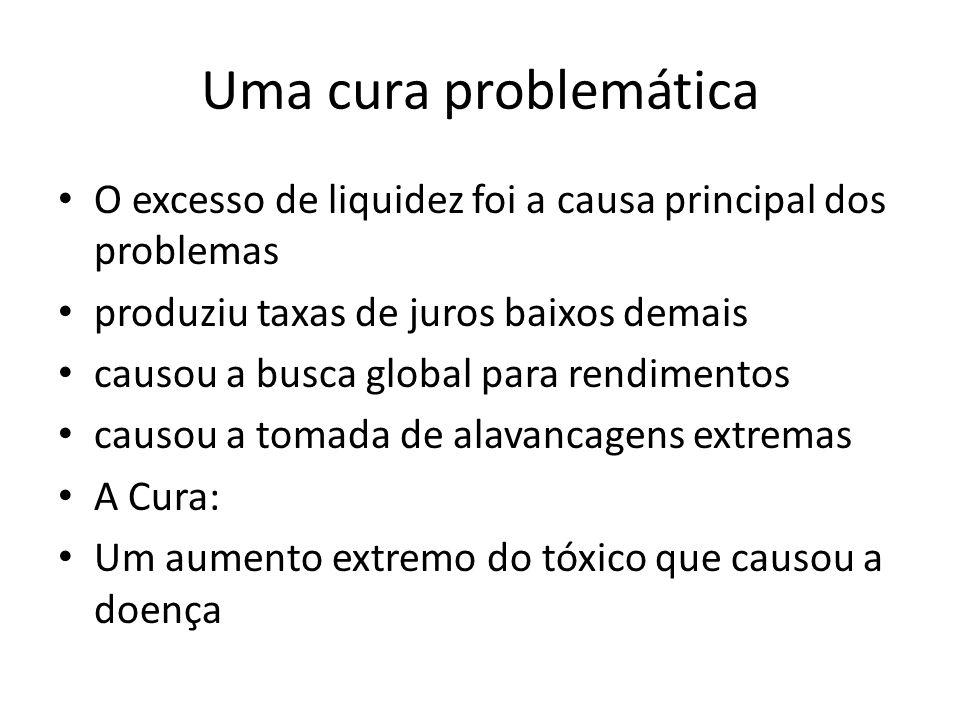 Uma cura problemática • O excesso de liquidez foi a causa principal dos problemas • produziu taxas de juros baixos demais • causou a busca global para