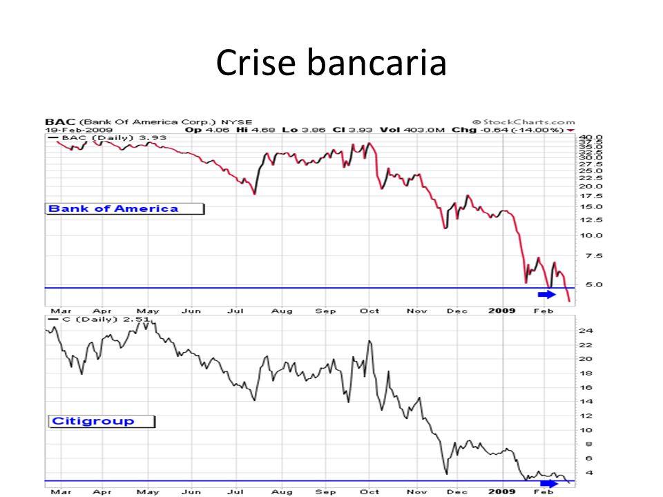 Crise bancaria