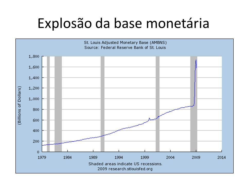 Explosão da base monetária