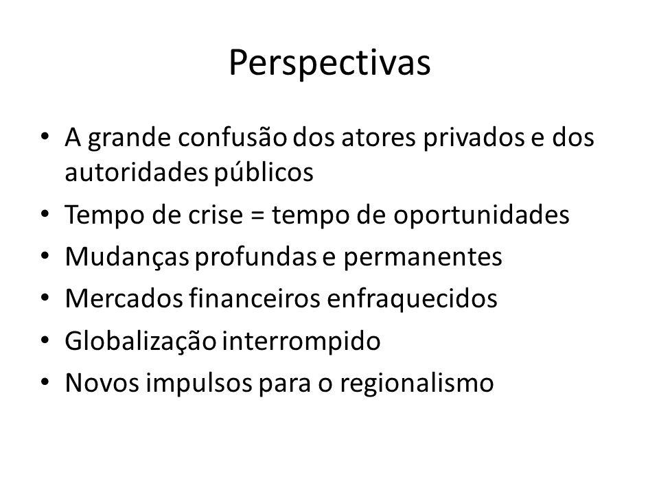 Perspectivas • A grande confusão dos atores privados e dos autoridades públicos • Tempo de crise = tempo de oportunidades • Mudanças profundas e perma
