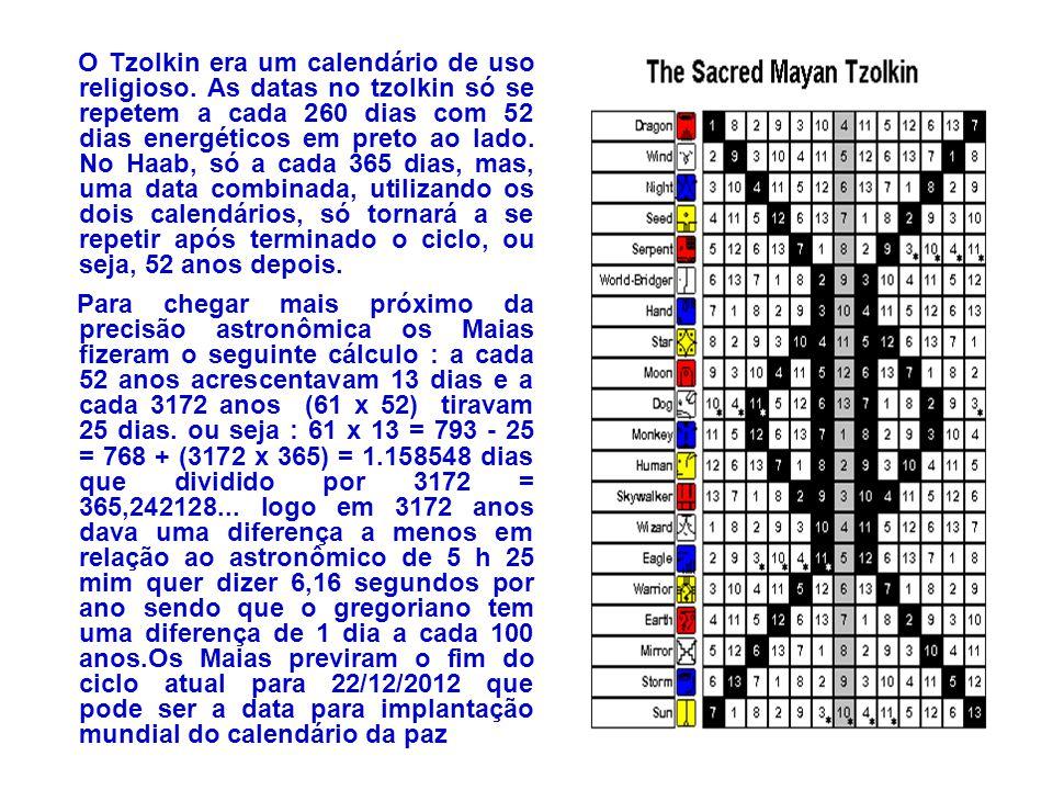 O Tzolkin era um calendário de uso religioso. As datas no tzolkin só se repetem a cada 260 dias com 52 dias energéticos em preto ao lado. No Haab, só