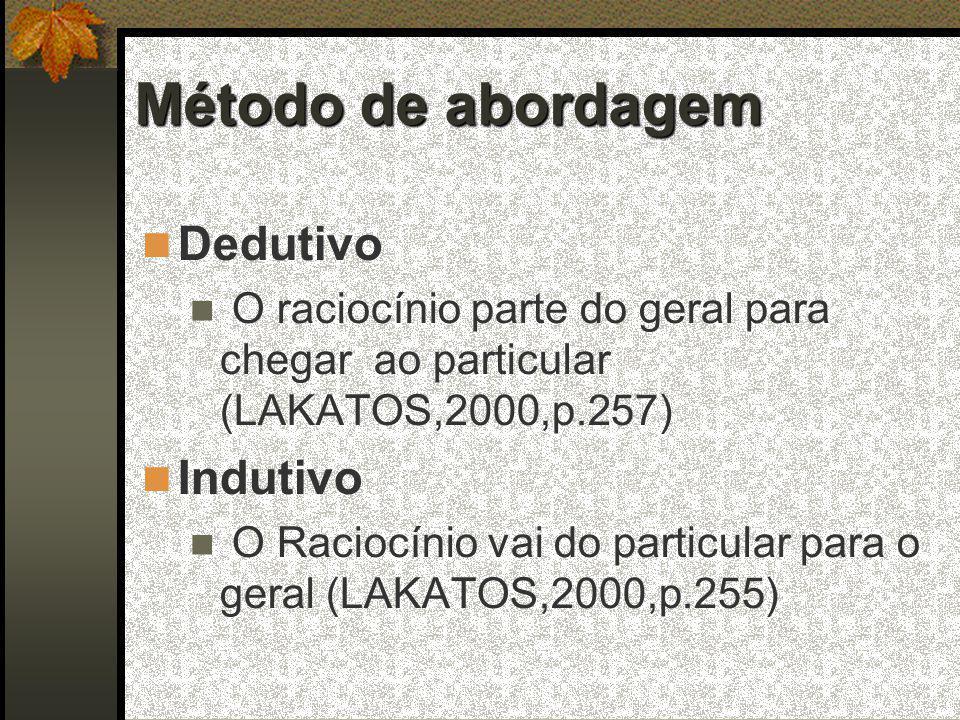 Método de abordagem  Dedutivo  O raciocínio parte do geral para chegar ao particular (LAKATOS,2000,p.257)  Indutivo  O Raciocínio vai do particular para o geral (LAKATOS,2000,p.255)