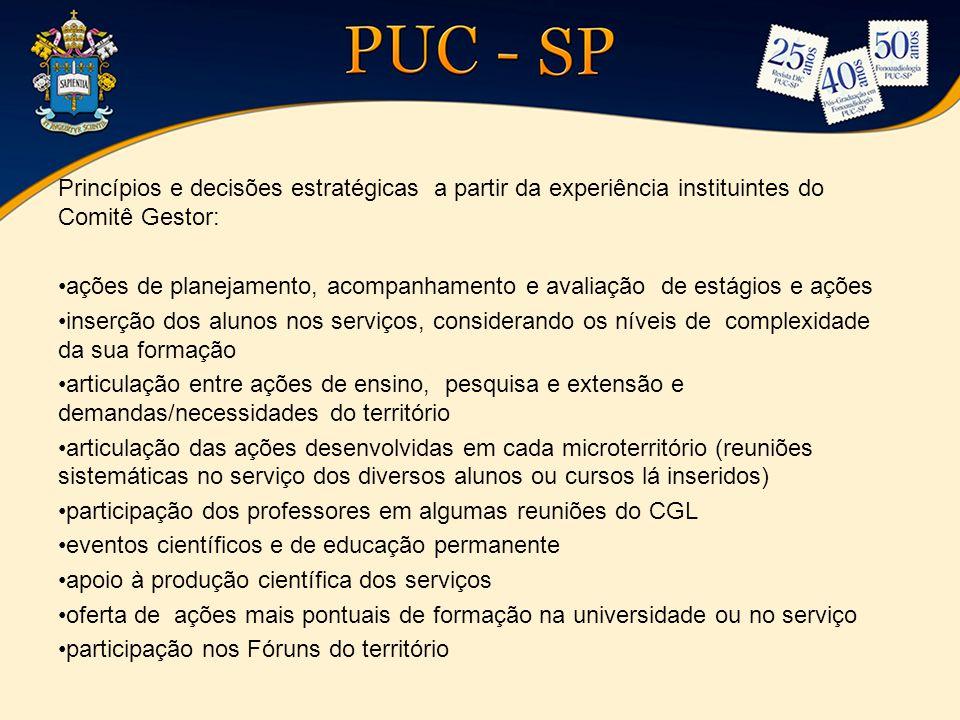 Princípios e decisões estratégicas a partir da experiência instituintes do Comitê Gestor: •ações de planejamento, acompanhamento e avaliação de estági