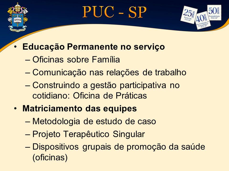 •Educação Permanente no serviço –Oficinas sobre Família –Comunicação nas relações de trabalho –Construindo a gestão participativa no cotidiano: Oficin