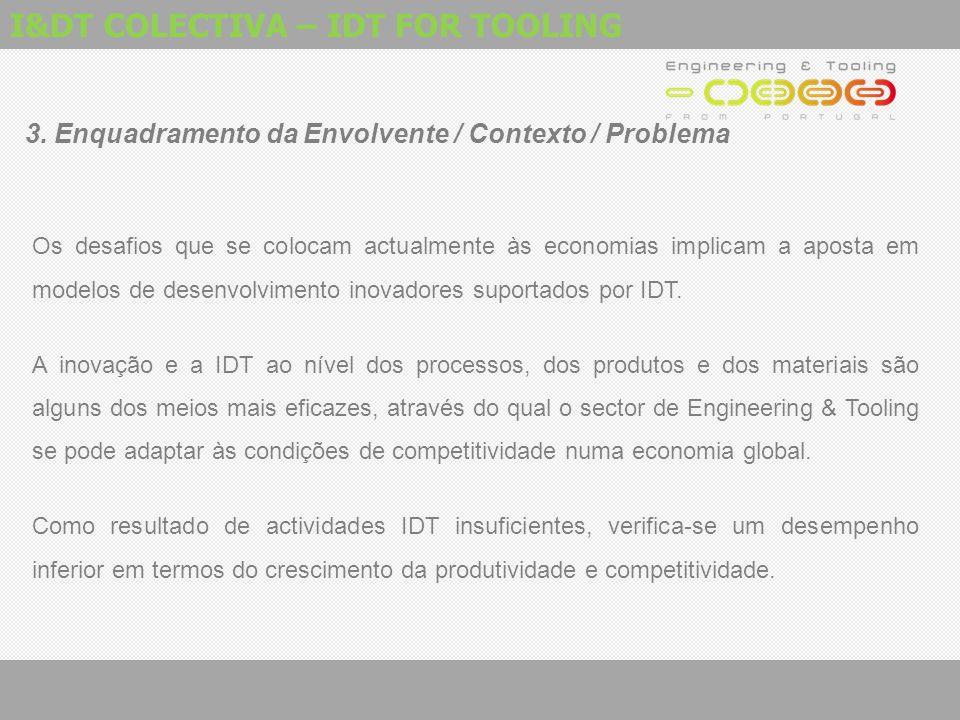 I&DT COLECTIVA – IDT FOR TOOLING 3. Enquadramento da Envolvente / Contexto / Problema Os desafios que se colocam actualmente às economias implicam a a