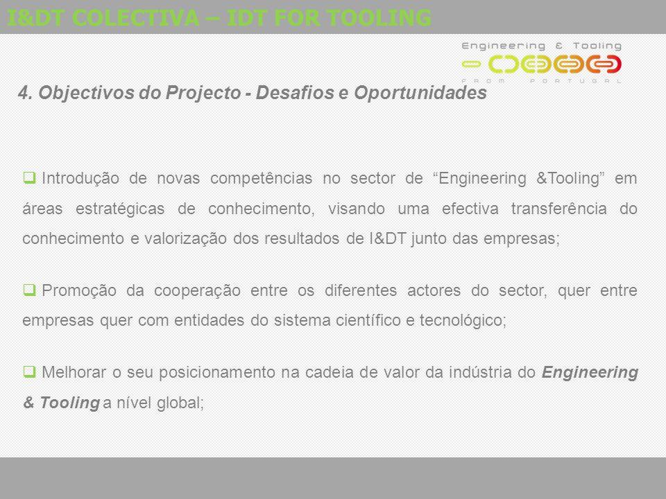 """I&DT COLECTIVA – IDT FOR TOOLING 4. Objectivos do Projecto - Desafios e Oportunidades  Introdução de novas competências no sector de """"Engineering &To"""