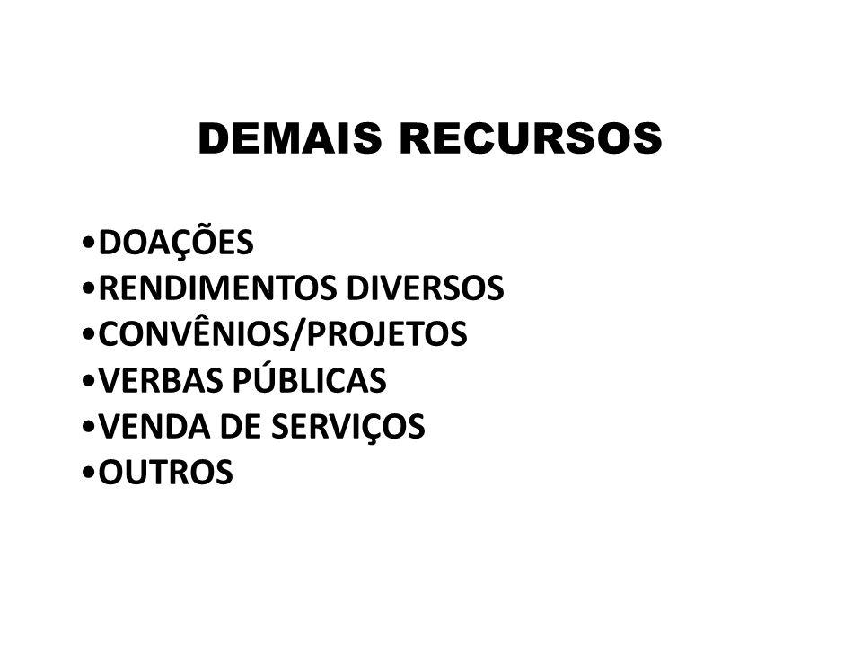 DEMAIS RECURSOS •DOAÇÕES •RENDIMENTOS DIVERSOS •CONVÊNIOS/PROJETOS •VERBAS PÚBLICAS •VENDA DE SERVIÇOS •OUTROS