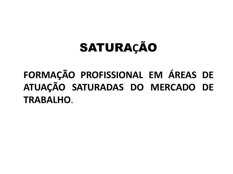 SATURA Ç ÃO FORMAÇÃO PROFISSIONAL EM ÁREAS DE ATUAÇÃO SATURADAS DO MERCADO DE TRABALHO.