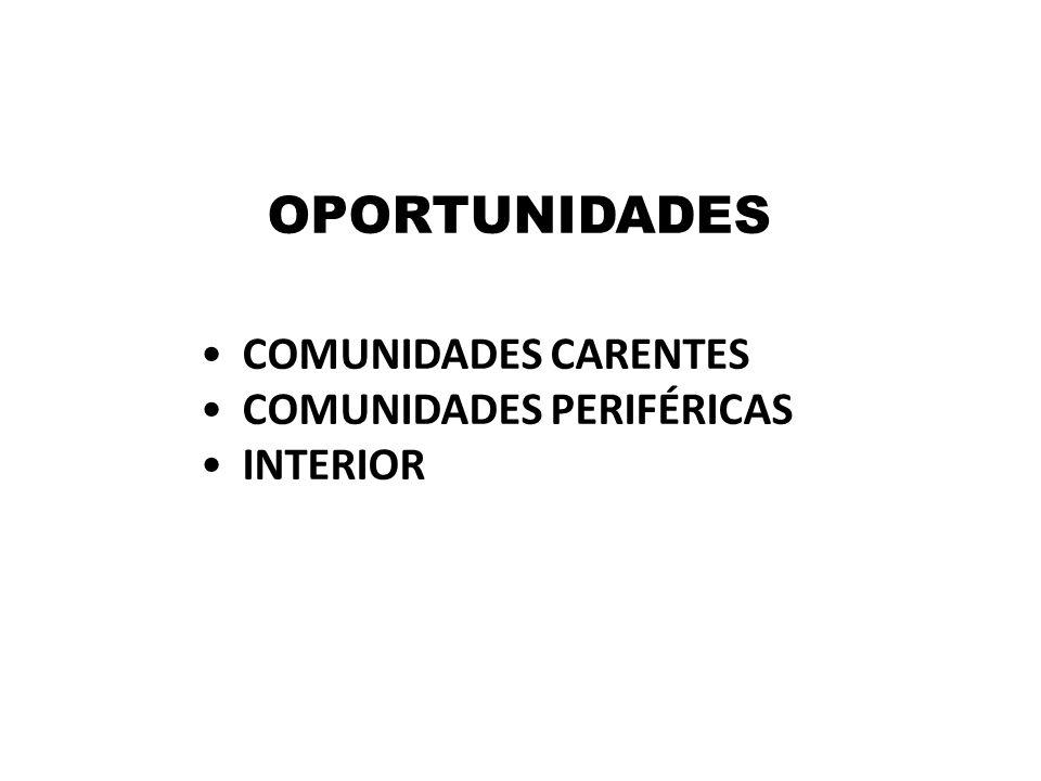 OPORTUNIDADES • COMUNIDADES CARENTES • COMUNIDADES PERIFÉRICAS • INTERIOR