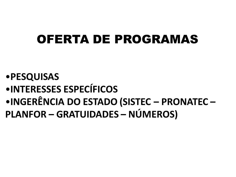 OFERTA DE PROGRAMAS •PESQUISAS •INTERESSES ESPECÍFICOS •INGERÊNCIA DO ESTADO (SISTEC – PRONATEC – PLANFOR – GRATUIDADES – NÚMEROS)