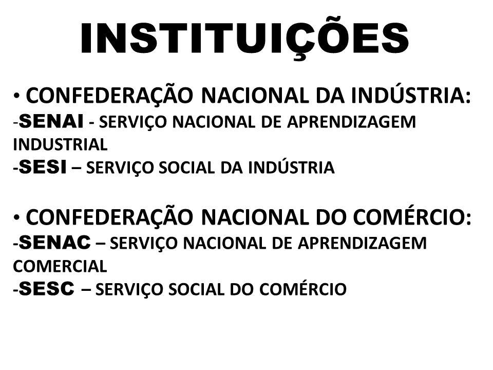 INSTITUIÇÕES • CONFEDERAÇÃO NACIONAL DA INDÚSTRIA: - SENAI - SERVIÇO NACIONAL DE APRENDIZAGEM INDUSTRIAL - SESI – SERVIÇO SOCIAL DA INDÚSTRIA • CONFED