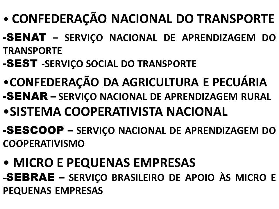• CONFEDERAÇÃO NACIONAL DO TRANSPORTE -SENAT – SERVIÇO NACIONAL DE APRENDIZAGEM DO TRANSPORTE -SEST -SERVIÇO SOCIAL DO TRANSPORTE •CONFEDERAÇÃO DA AGR