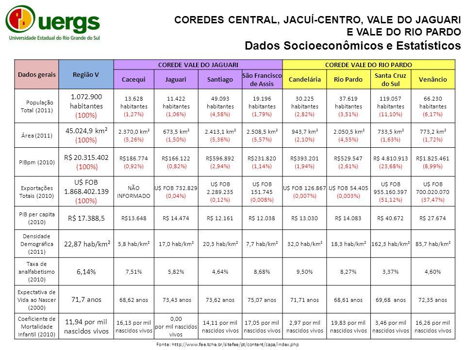 Dados geraisRegião V COREDE VALE DO JAGUARICOREDE VALE DO RIO PARDO CacequiJaguariSantiago São Francisco de Assis CandeláriaRio Pardo Santa Cruz do Su