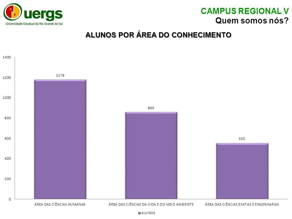 Dados geraisRegião V COREDE CENTRALCOREDE JACUÍ-CENTRO Agudo Júlio de Castilhos Santa Maria São Pedro do Sul Cachoeira do Sul Paraíso do Sul Restinga Seca São Sepé População Total (2011) 1.072.900 habitantes (100%) 16.711 habitantes (1,56%) 19.583 habitantes (1,83%) 262.312 habitantes (24,45%) 16.342 habitantes (1,52%) 83.730 habitantes (7,80%) 7.345 habitantes (0,68%) 15.863 habitantes (1,48%) 23.771 habitantes (2,22%) Área (2011) 45.024,9 km² (100%) 31,2 km² (0,069%) 1.929,4 km² (4,29%) 1.779,6 km² (3,95%) 873,6 km² (1,94%) 3.735,2 km² (8,30%) 342,4 km² (0,76%) 961,8 km² (2,14%) 2.188,8 km² (4,86%) PIBpm (2010) R$ 20.315.402 (100%) R$ 275.105 (1,35%) R$423.271 (2,08%) R$ 4.103.230 (20,20%) R$213.931 (1,05%) R$1.374.535 (6,77%) R$ 96.617 (0,48%) R$ 216.545 (1,07%) R$ 369.480 (1,82%) Exportações Totais (2010) U$ FOB 1.868.402.139 (100%) U$ FOB 409.790 (0,02%) U$ FOB 4.232.509 (0,23%) U$ FOB 24.096.318 (1,29%) U$ FOB 363 (0,00001%) U$ FOB 8.250.204 (0,44%) NÃO INFORMADO U$ FOB 8.676.578 (0,46%) U$ FOB 6.980 (0,0004%) PIB per capita (2010) R$ 17.388,5 R$ 16.445R$21.619R$ 15.720R$ 13.063R$16.397R$ 13.170R$ 13.662R$ 15.526 Densidade Demográfica (2011) 22,87 hab/km² 31,2 hab/km²10,1 hab/km²147,4 hab/km²18,7 hab/km²22,4 hab/km²21,4 hab/km²16,5 hab/km²10,9 hab/km² Taxa de analfabetismo (2010) 6,14% 6,78%5,65%3,17%5,81%7,49%7,57%7,11%7,51% Expectativa de Vida ao Nascer (2000) 71,7 anos 73,24 anos74,67 anos74,01 anos68,51 anos70,95 anos71,93 anos69 anos71,53 anos Coeficiente de Mortalidade Infantil (2010) 11,94 por mil nascidos vivos 13,16 por mil nascidos vivos 11,32 por mil nascidos vivos 11,21 por mil nascidos vivos 5,85 por mil nascidos vivos 15,83 por mil nascidos vivos 15,15 por mil nascidos vivos 28,90 por mil nascidos vivos 20,34 por mil nascidos vivos Fonte: http://www.fee.tche.br/sitefee/pt/content/capa/index.php COREDES CENTRAL, JACUÍ-CENTRO, VALE DO JAGUARI E VALE DO RIO PARDO Dados Socioeconômicos e Estatísticos