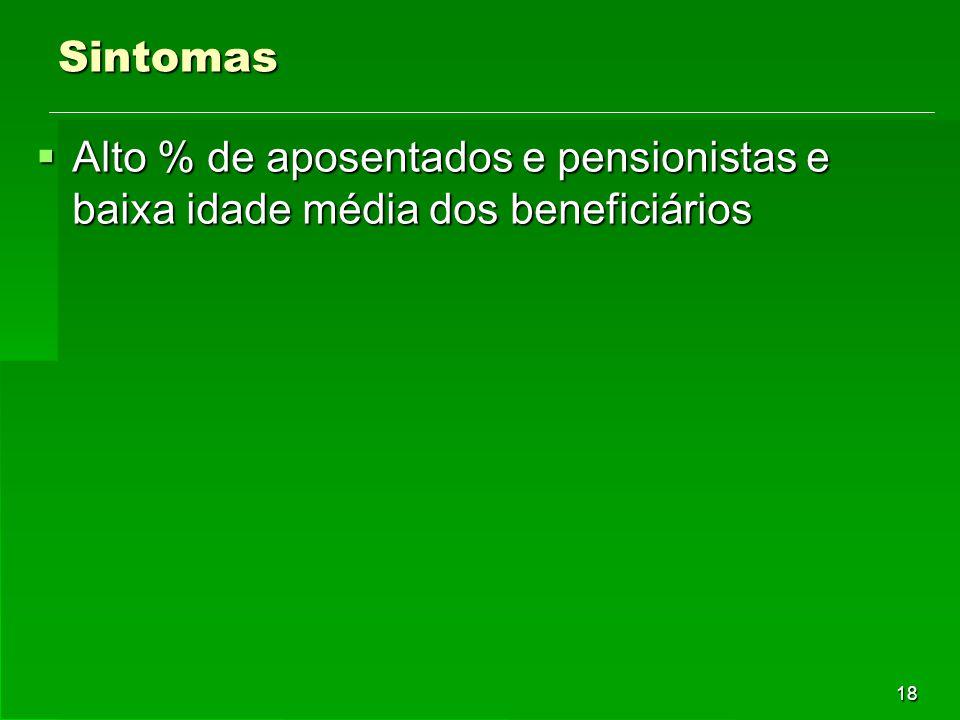 18 Sintomas  Alto % de aposentados e pensionistas e baixa idade média dos beneficiários