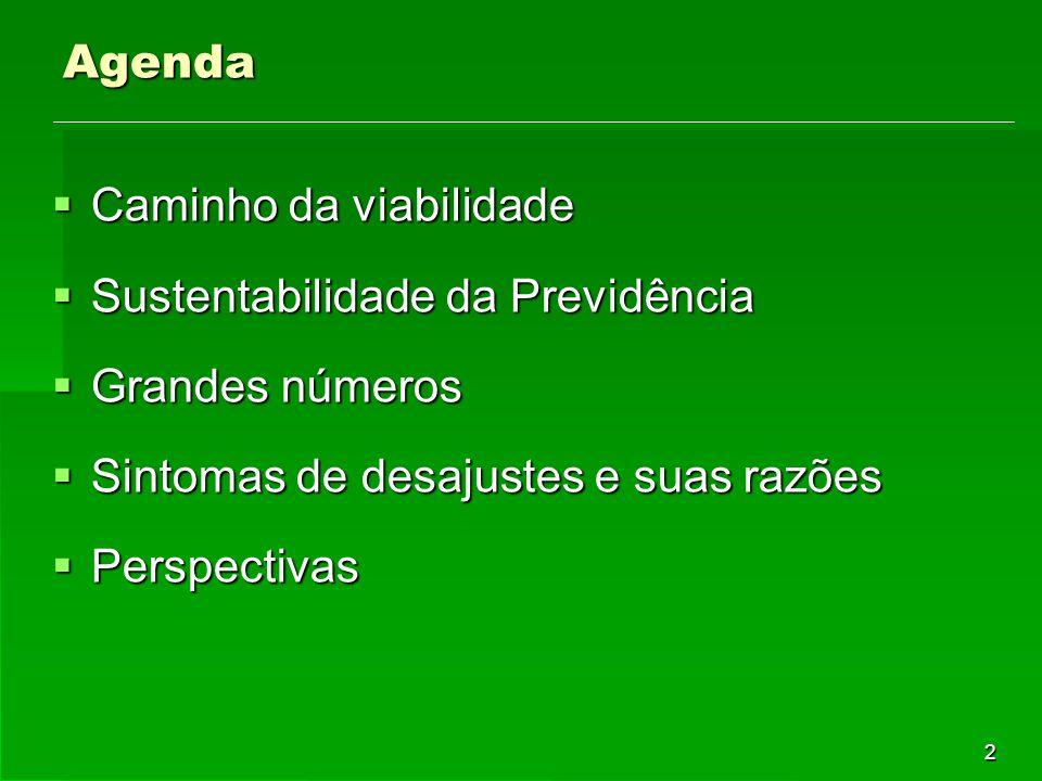 2 Agenda  Caminho da viabilidade  Sustentabilidade da Previdência  Grandes números  Sintomas de desajustes e suas razões  Perspectivas