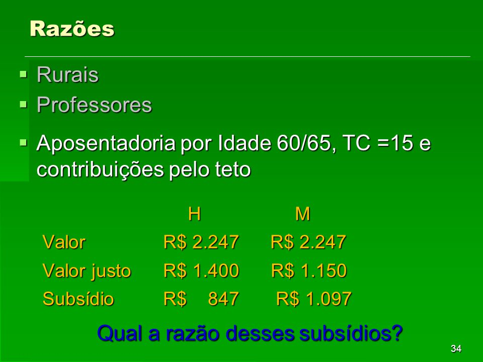 34 Razões  Rurais  Professores  Aposentadoria por Idade 60/65, TC =15 e contribuições pelo teto H M H M Valor R$ 2.247 R$ 2.247 Valor justoR$ 1.400 R$ 1.150 Subsídio R$ 847 R$ 1.097 Qual a razão desses subsídios