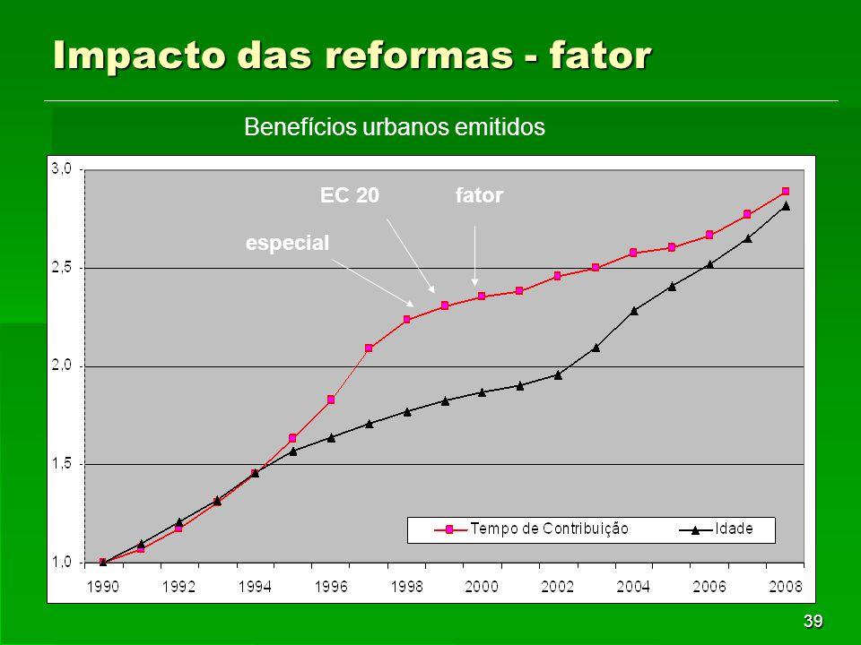 39 Impacto das reformas - fator especial EC 20fator Benefícios urbanos emitidos