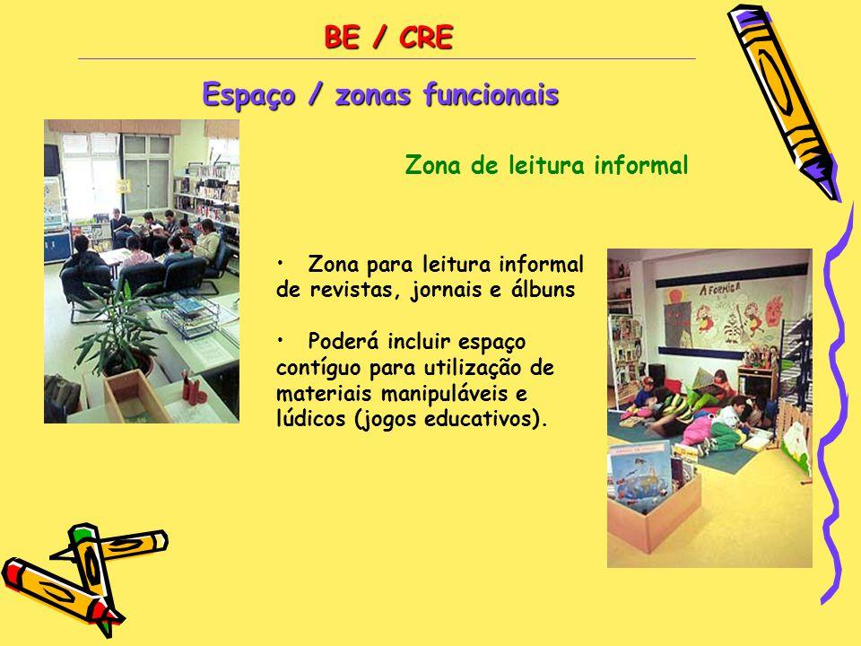BE / CRE •Zona para leitura informal de revistas, jornais e álbuns •Poderá incluir espaço contíguo para utilização de materiais manipuláveis e lúdicos