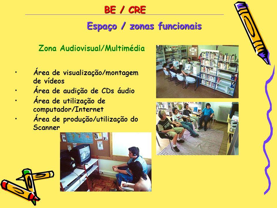 BE / CRE Zona Audiovisual/Multimédia •Área de visualização/montagem de vídeos •Área de audição de CDs áudio •Área de utilização de computador/Internet •Área de produção/utilização do Scanner Espaço / zonas funcionais