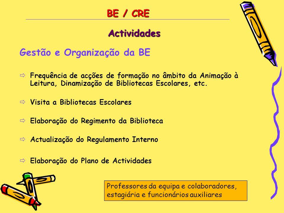 BE / CRE Gestão e Organização da BE  Frequência de acções de formação no âmbito da Animação à Leitura, Dinamização de Bibliotecas Escolares, etc.  V