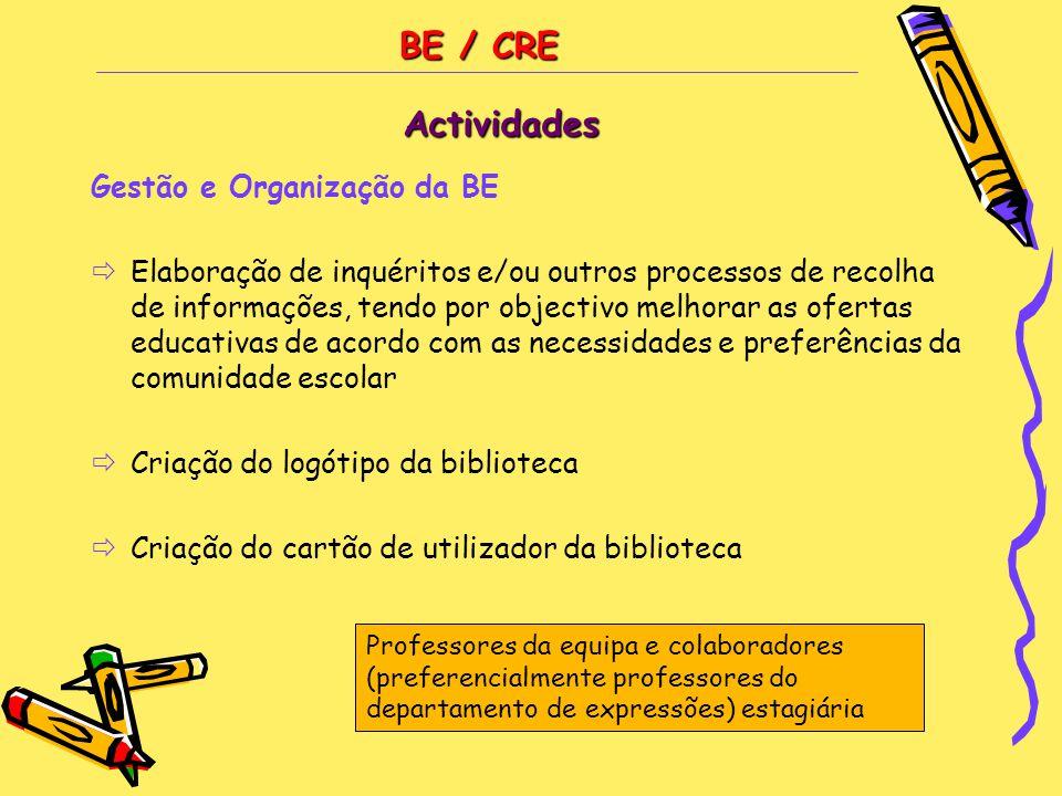 BE / CRE Gestão e Organização da BE  Elaboração de inquéritos e/ou outros processos de recolha de informações, tendo por objectivo melhorar as oferta