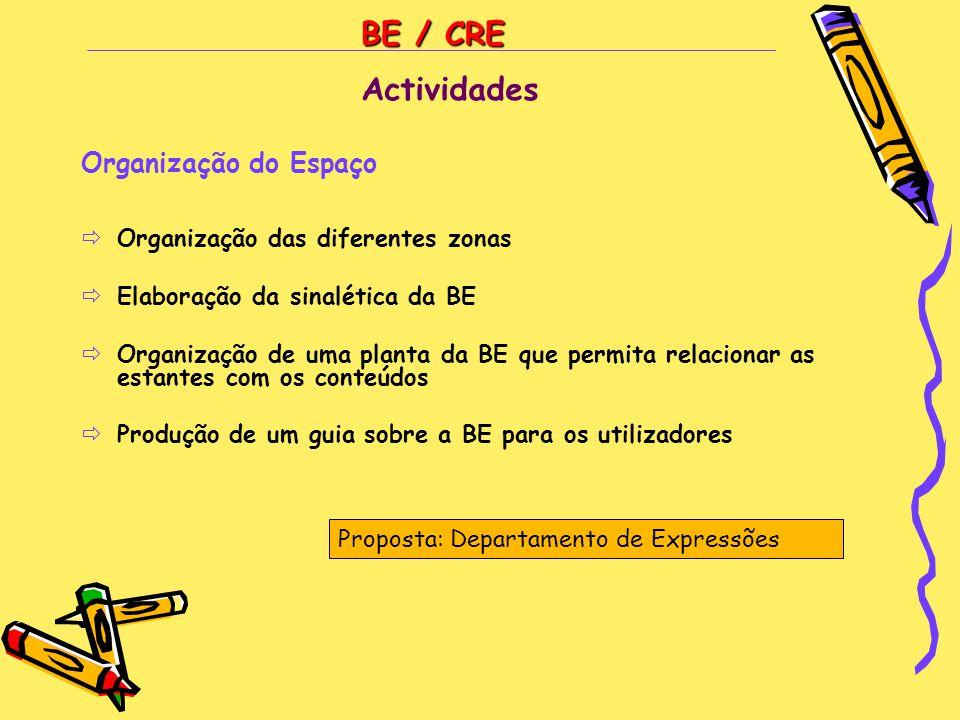 BE / CRE Organização do Espaço  Organização das diferentes zonas  Elaboração da sinalética da BE  Organização de uma planta da BE que permita relac