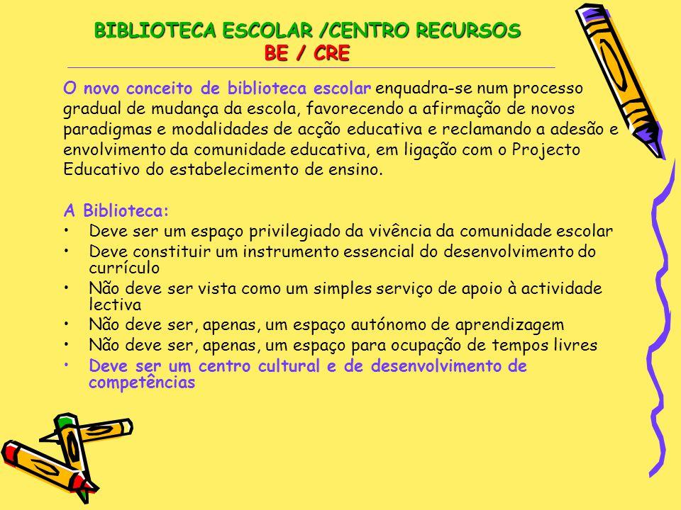 BIBLIOTECA ESCOLAR /CENTRO RECURSOS BE / CRE O novo conceito de biblioteca escolar enquadra-se num processo gradual de mudança da escola, favorecendo a afirmação de novos paradigmas e modalidades de acção educativa e reclamando a adesão e envolvimento da comunidade educativa, em ligação com o Projecto Educativo do estabelecimento de ensino.