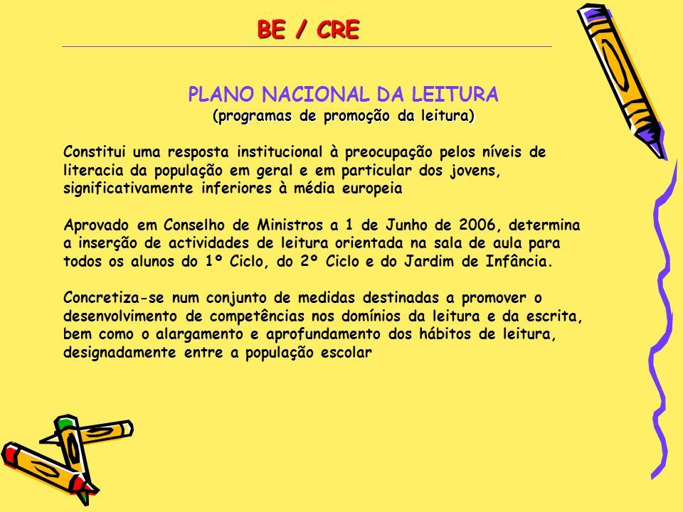BE / CRE PLANO NACIONAL DA LEITURA (programas de promoção da leitura) Constitui uma resposta institucional à preocupação pelos níveis de literacia da