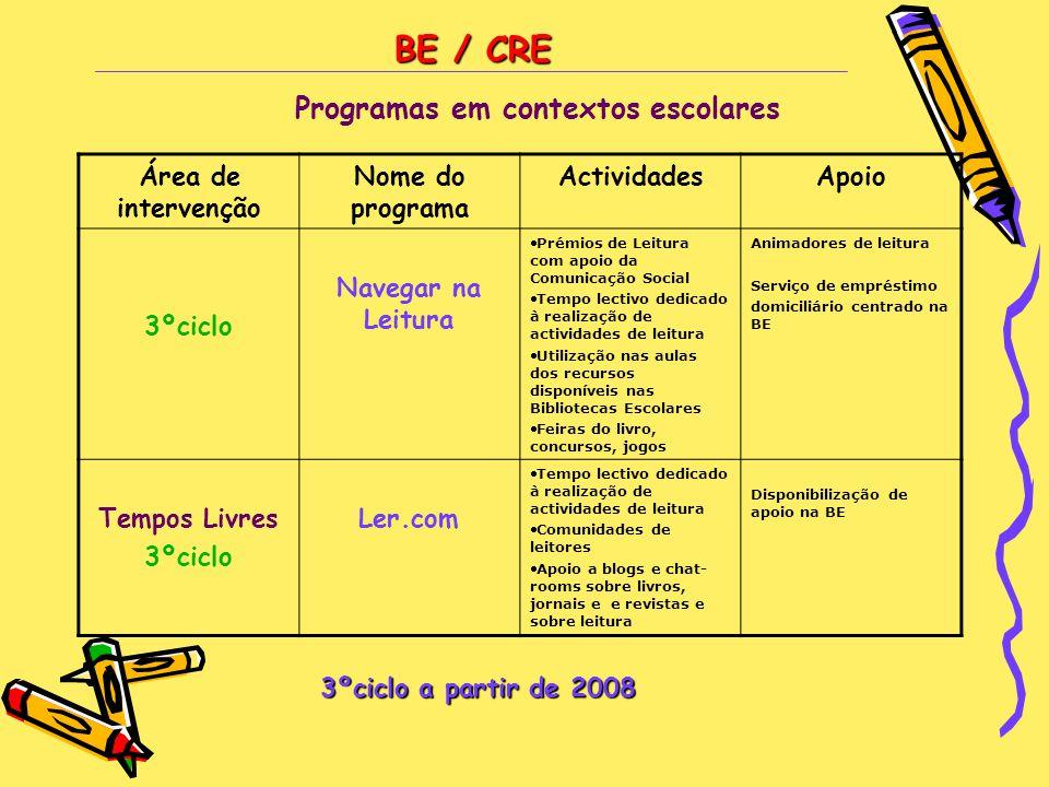 BE / CRE Área de intervenção Nome do programa ActividadesApoio 3ºciclo Navegar na Leitura Prémios de Leitura com apoio da Comunicação Social Tempo l