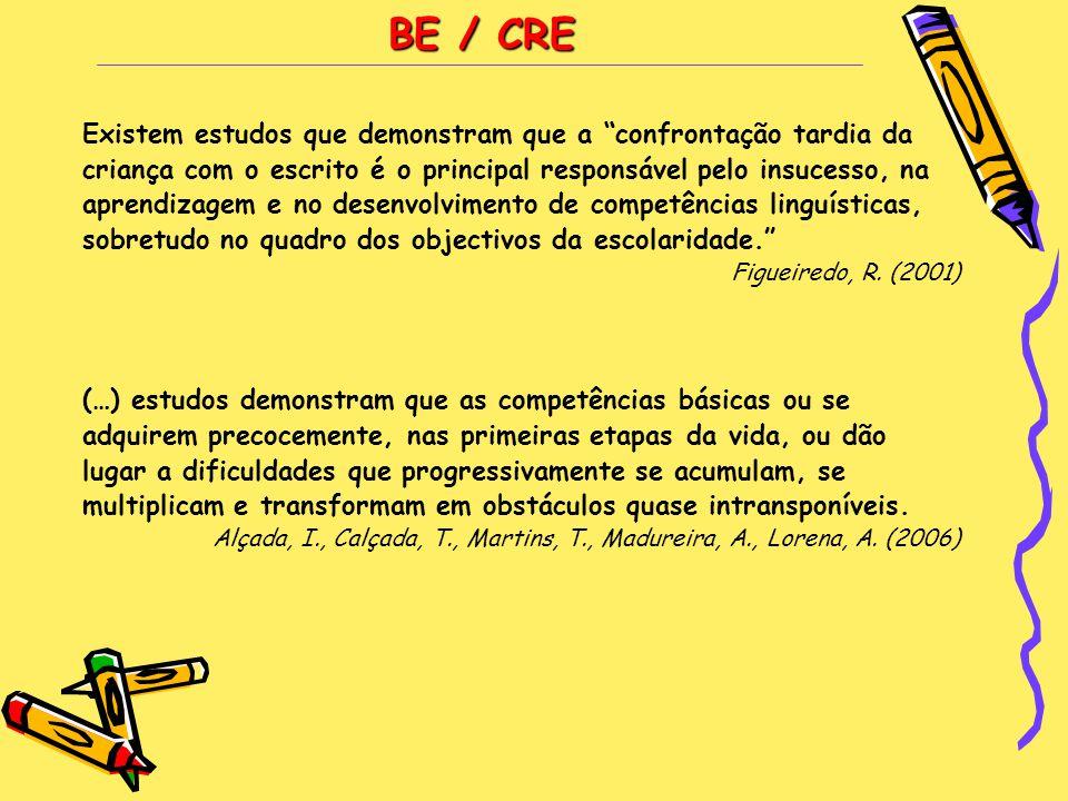 """BE / CRE Existem estudos que demonstram que a """"confrontação tardia da criança com o escrito é o principal responsável pelo insucesso, na aprendizagem"""