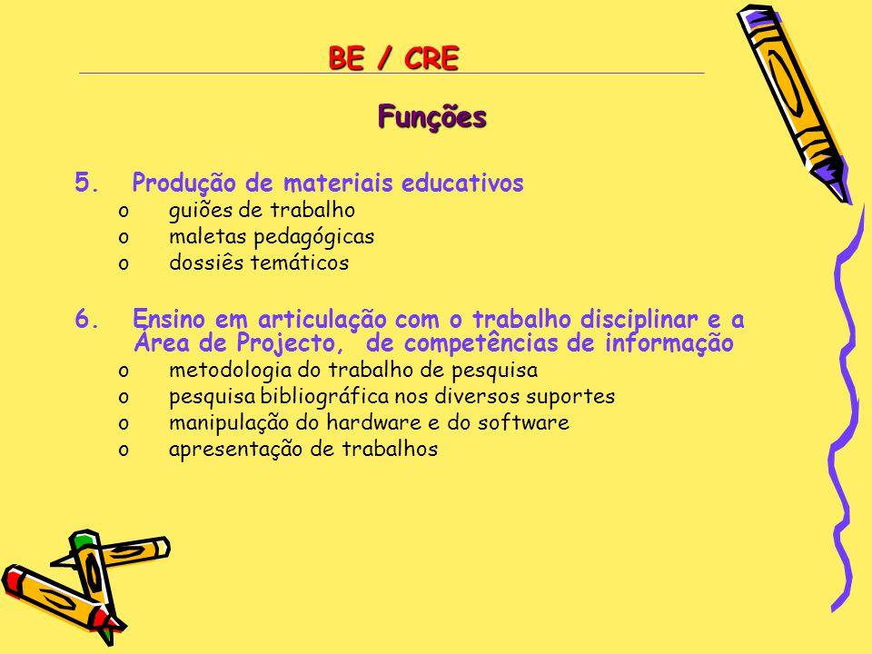 Funções 5.Produção de materiais educativos oguiões de trabalho omaletas pedagógicas odossiês temáticos 6.Ensino em articulação com o trabalho discipli